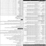 Pakistan Railway Jobs PTS Test Roll No Slip