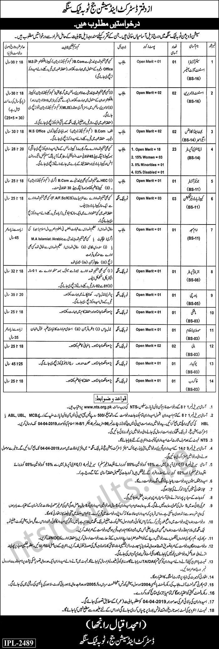 District Session Judge DSJ TTS Toba Tek Singh Jobs Via NTS