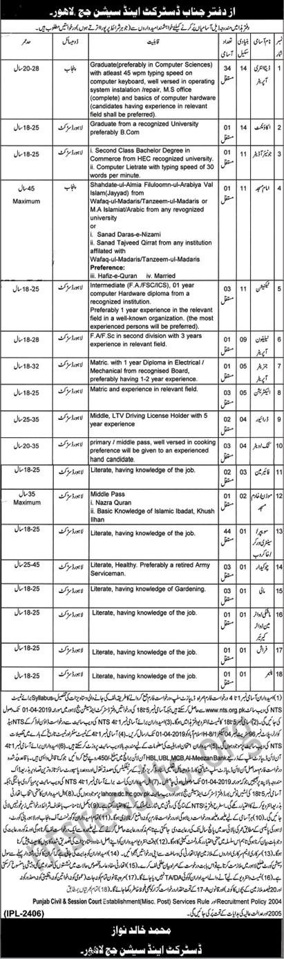 DSJ District Session Court Lahore Jobs Via NTS
