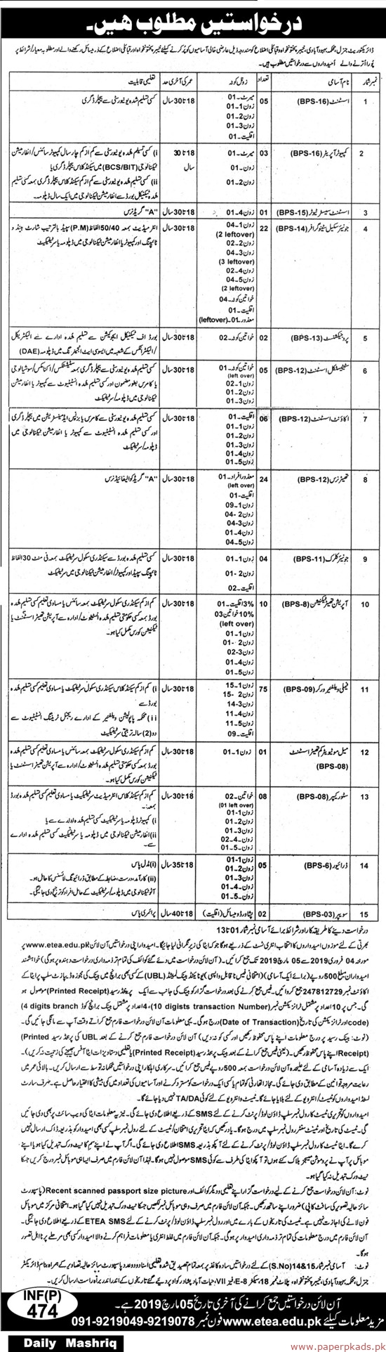Directorate General of Population Welfare Department KPK Jobs ETEA Test Roll No Slip