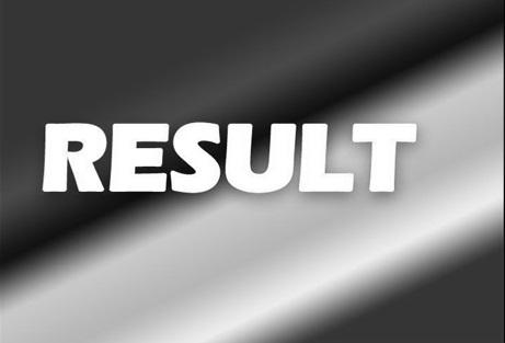 Punjab Vocational Training Council PVTC Jobs NTS Test Answer Keys Result