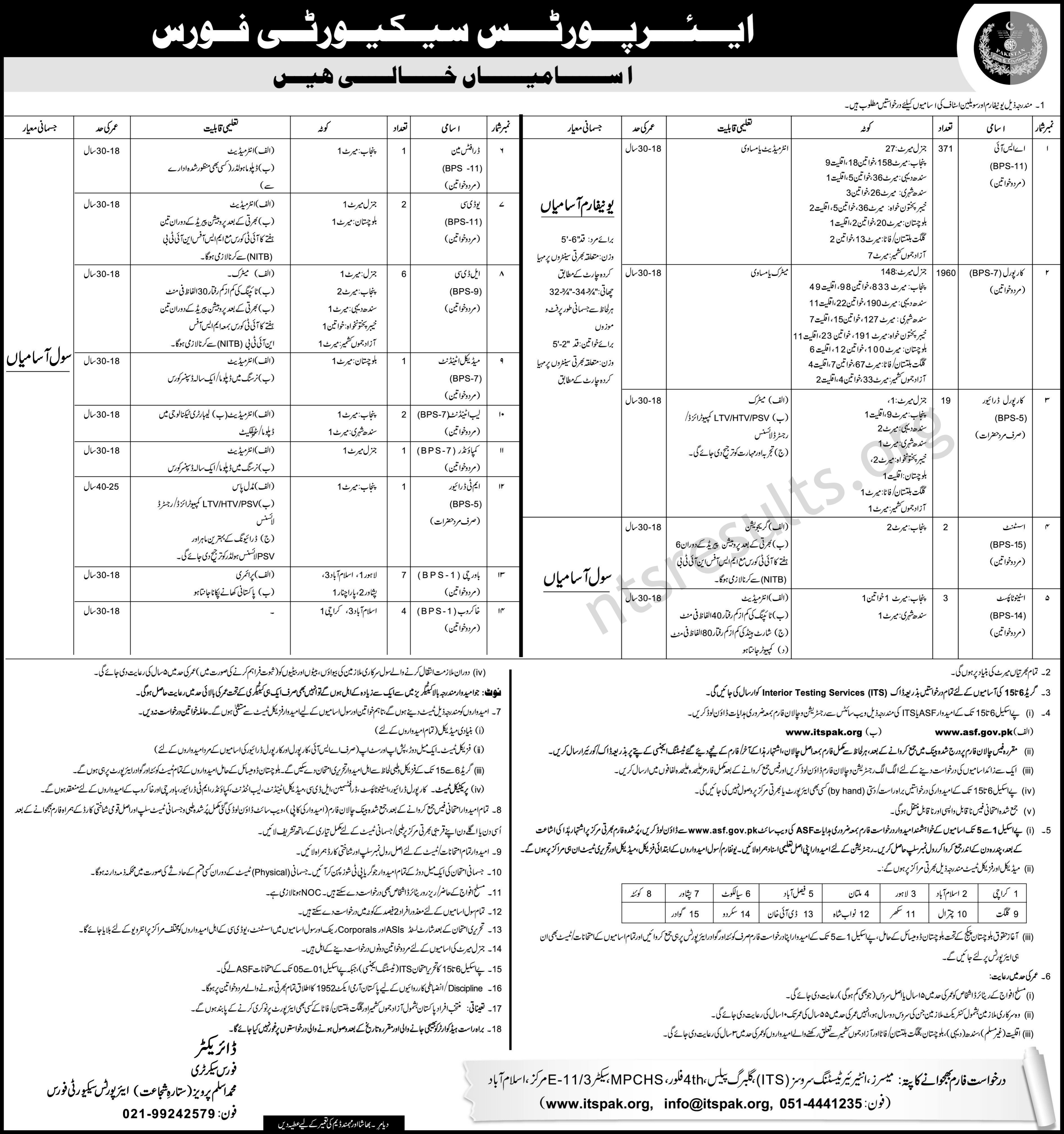 Airports Security Force ASF Jobs 2019 Via Interior Testing Service ITS