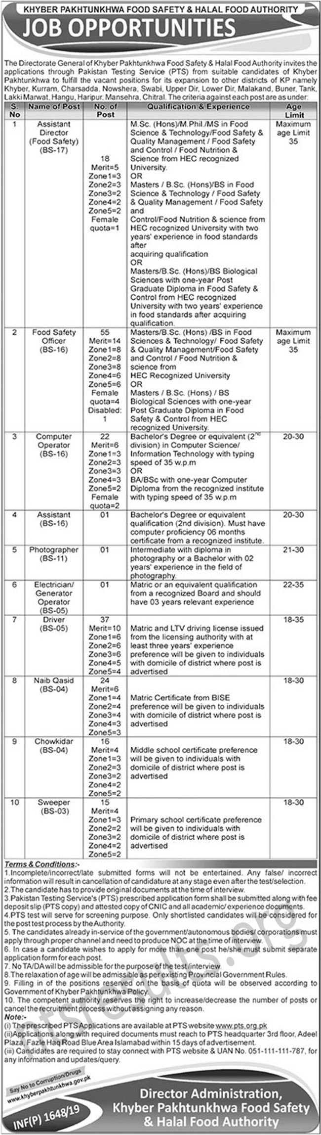 KPK Food Safety Halal Food Authority Jobs Via PTS