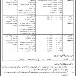 Islamabad Police Jobs Via NTS All Pakistan