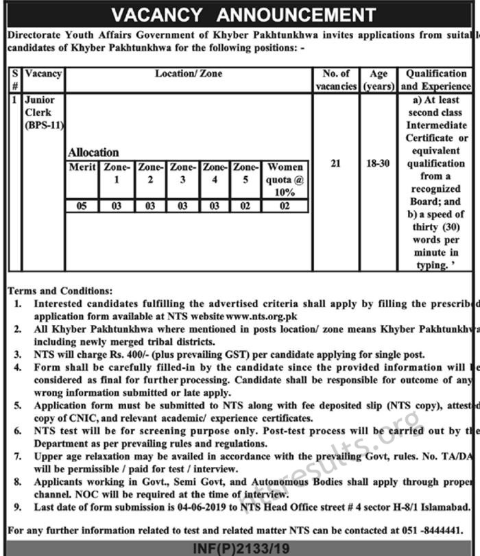 Directorate of Youth Affairs KPK Jobs Via NTS