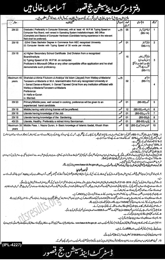 District Session Judge Kasur Jobs May 2019