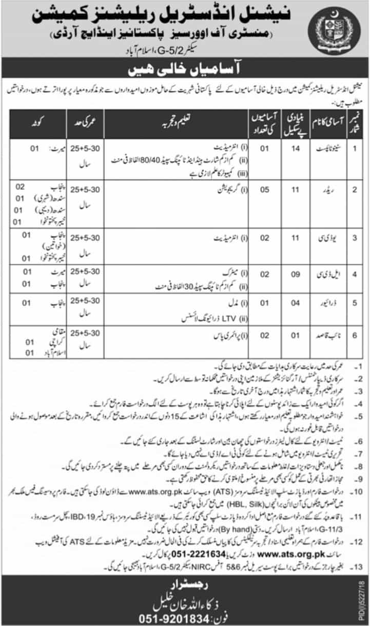 National Industrial Relations Commision Jobs ATS Test Roll No Slip