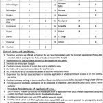 PSHCD Primary Secondary Health care Department Special Persons Jobs NTS Test Roll No Slip