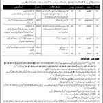 Public Sector Organization Islamabad Jobs UTS Test Roll No Slip