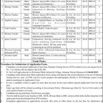 Divisional Public School Inter College Jobs DPSC Jahanian Khanewal NTS Test Roll no Slip