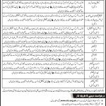 Engro Fertilizers Limited Trade Apprentices NTS Test Result