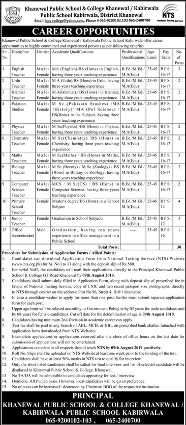 Khanewal Public School College Kabirwala Public School Jobs NTS Test Roll No Slip