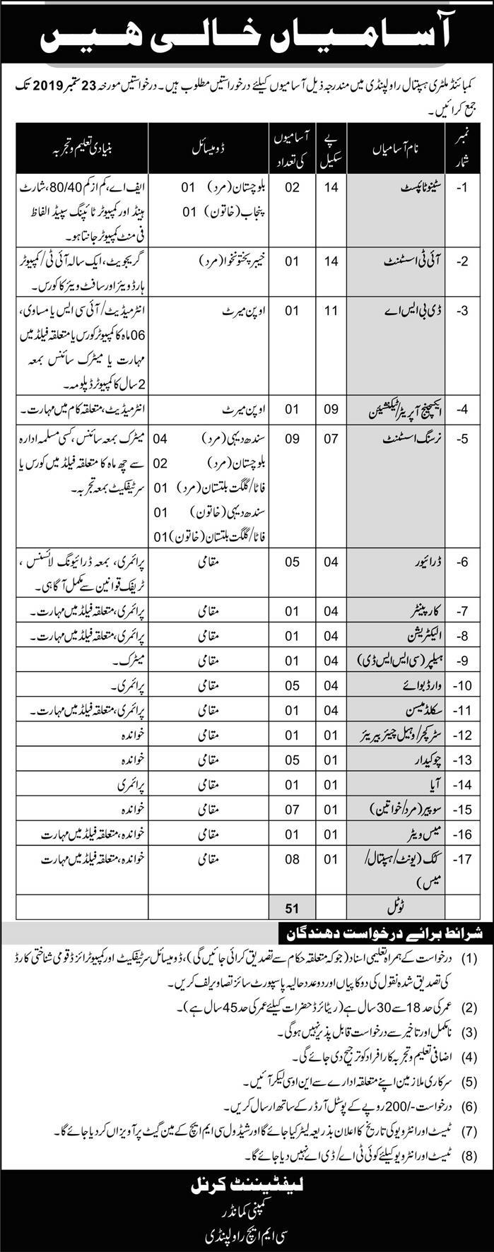 Commandant military hospital Rawalpindi CMH Jobs