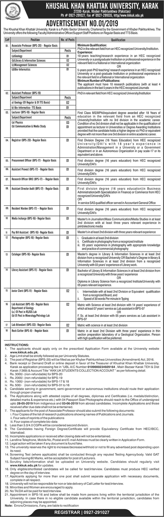 Khushal Khan Khattak University Karak KKKUK Jobs ATS Test Result