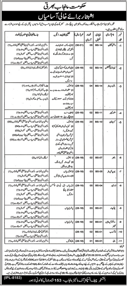 Inspectorate of Mines Minerals Department Punjab Government Jobs