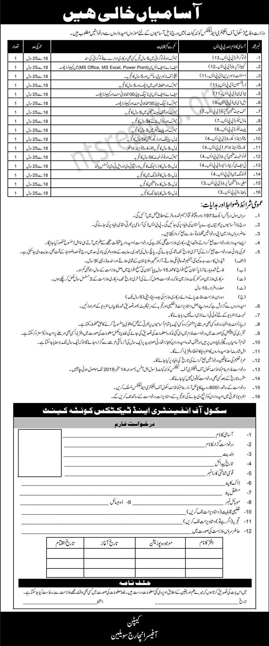 Ministry Of Defence School Of Infentary And Tactics Quetta Jobs
