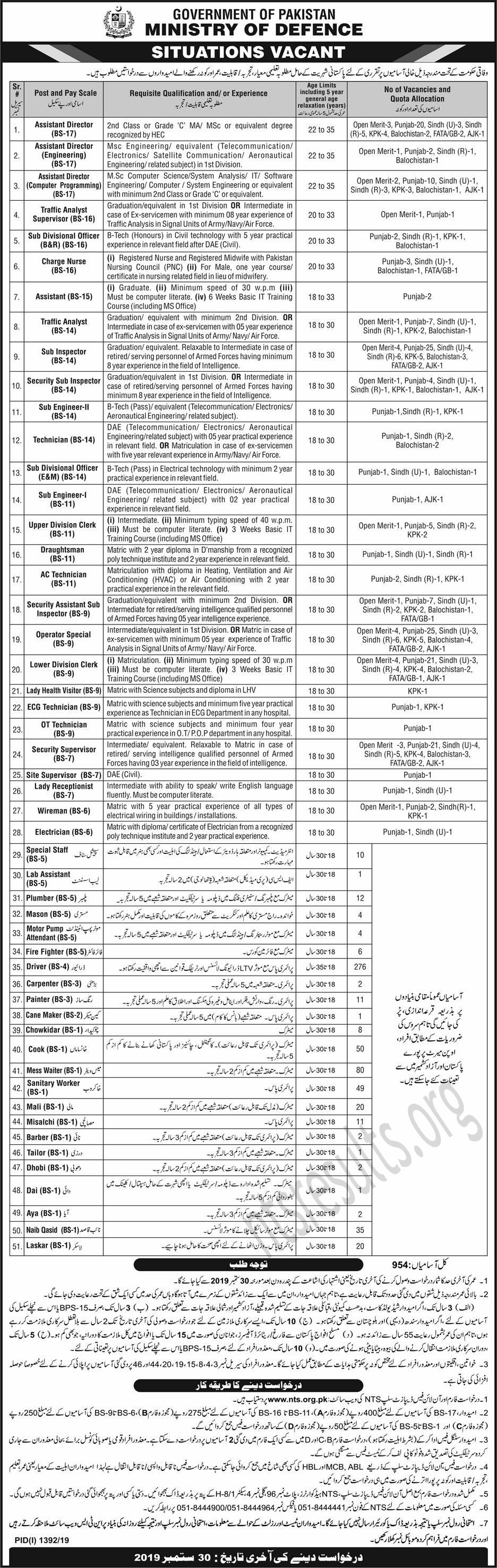 Government of Pakistan Ministry of Defence MOD Jobs Via NTS
