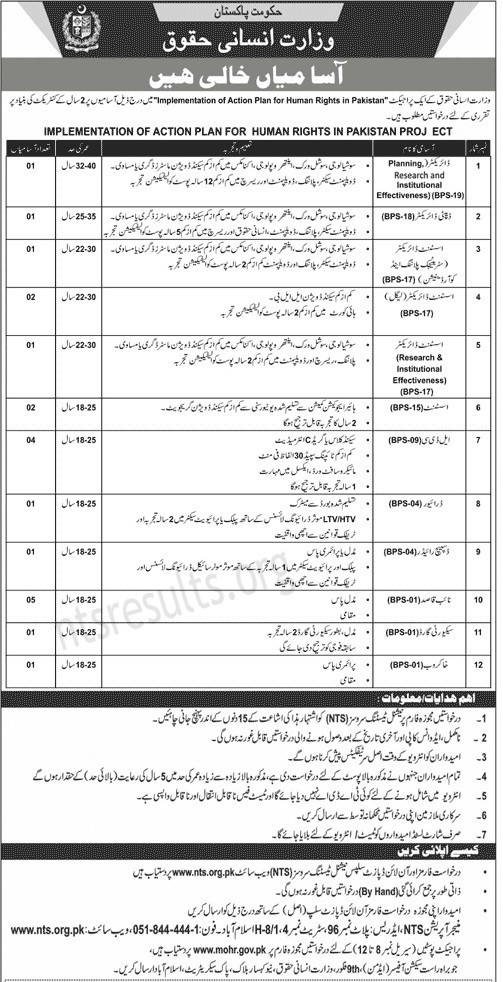 Ministry of Human Rights MOHR Jobs Via NTS