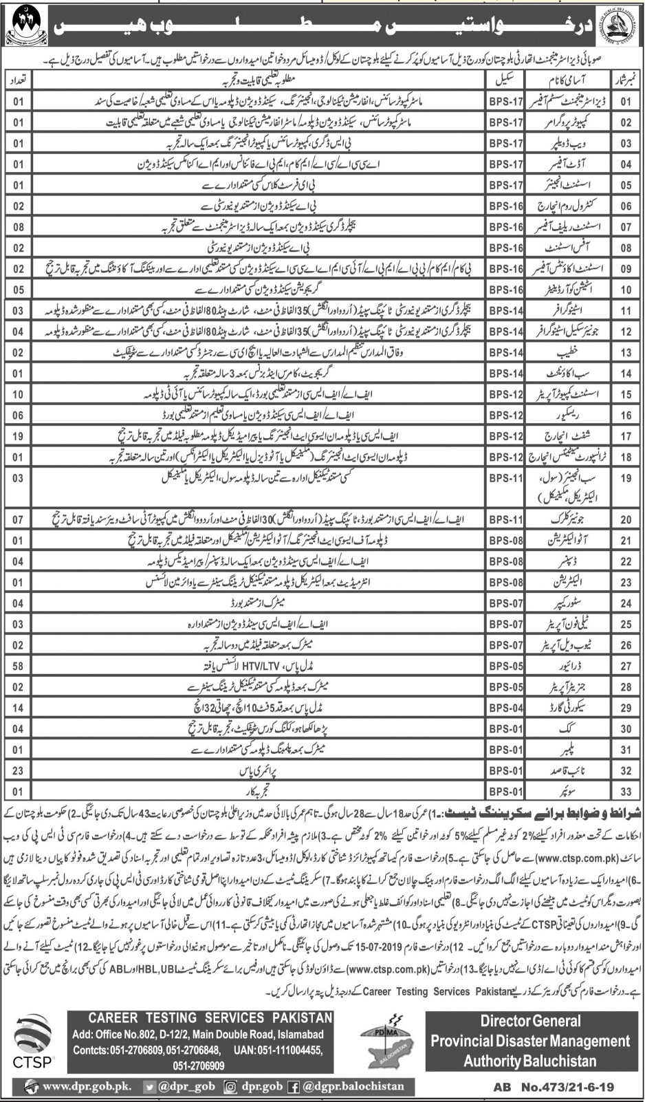 Provincial Disaster Management Authority Baluchistan PDMA Jobs CTSP Test Roll No Slip