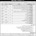 National Centre for Rural Development AHKNCRD Islamabad Jobs OTS Test Roll No Slip