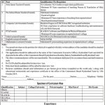 Cantonment board Hyderabad CBH Jobs