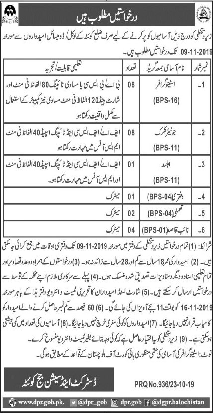 District and Session Judge Balochistan Quetta Jobs 2019