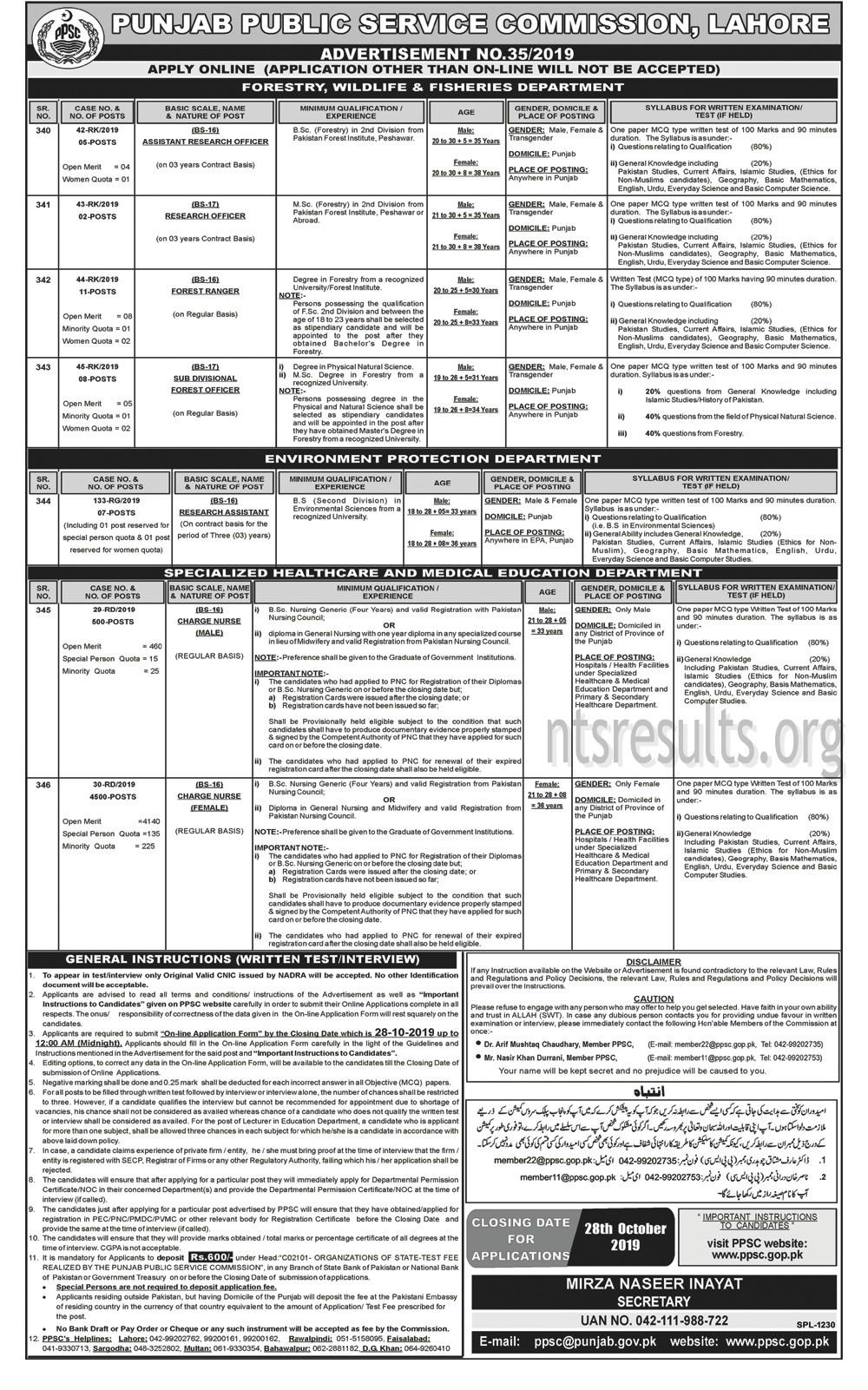 Punjab Public Service Commission PPSC Jobs October 2019