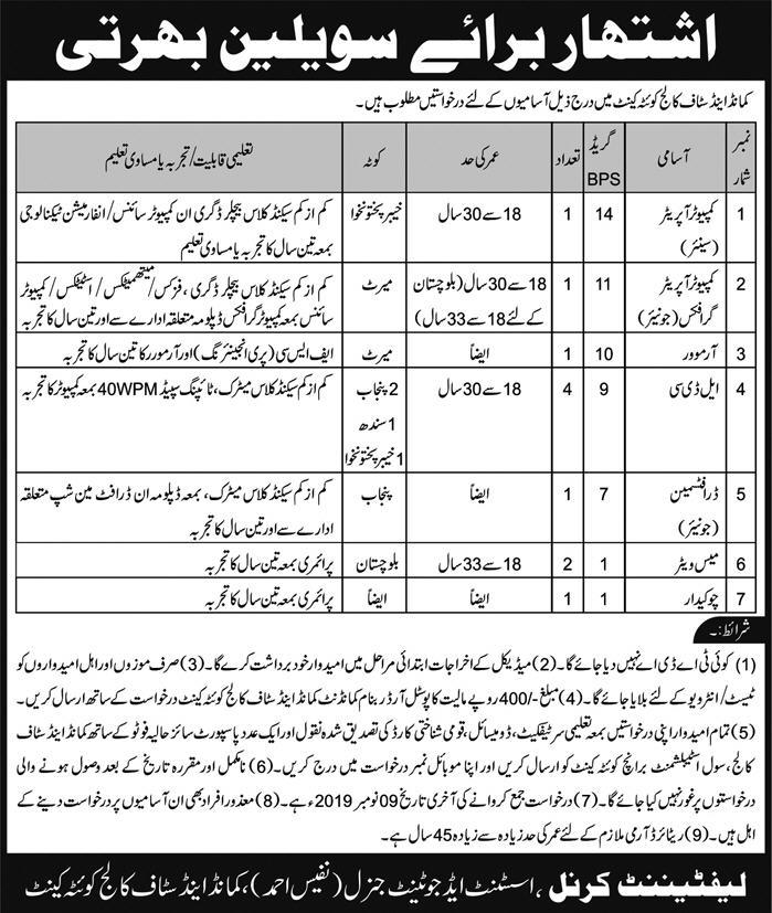Command and Staff College Quetta Jobs October 2019