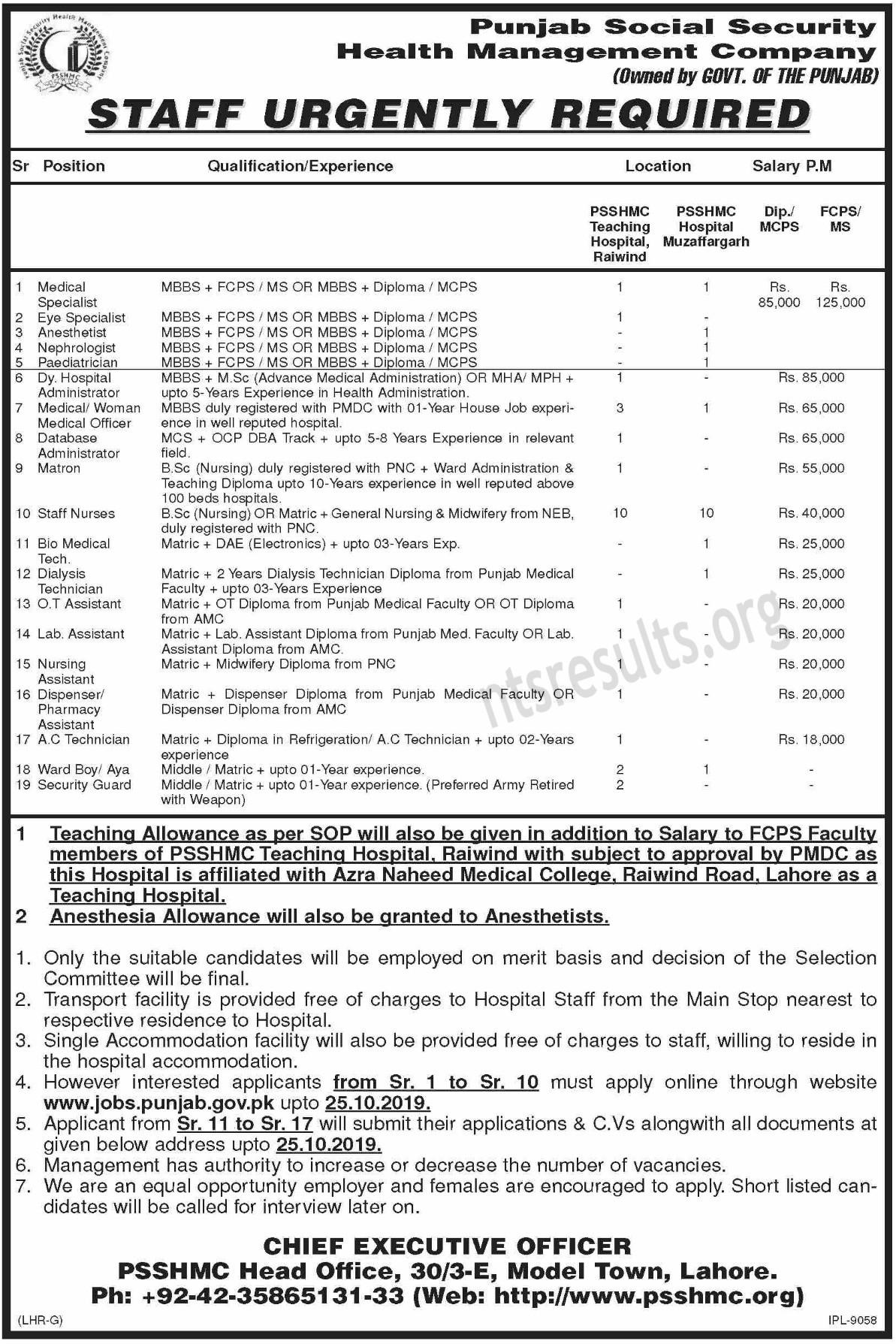 Punjab social security health management Company PSSHMC jobs 2019