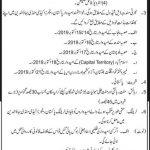 Pakistan rangers Punjab sub inspector jobs 2019
