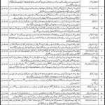 Sindh Mass Transit Authority SMTA Jobs CTS Test Roll No Slip