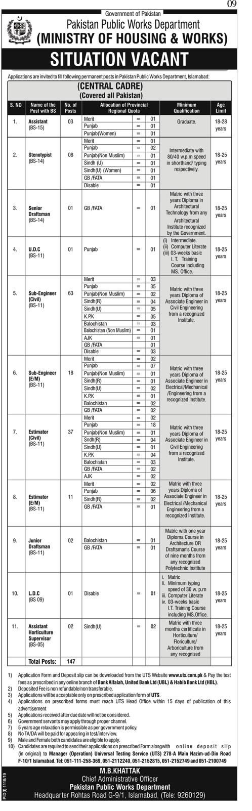 Pakistan Public Works Department PWD Jobs UTS Test Roll No Slip