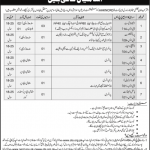 National Centre for Rural Development Islamabad Jobs AHKNCRD OTS Test Result
