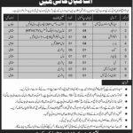 Combined Military Hospital Malir Karachi CMH Jobs