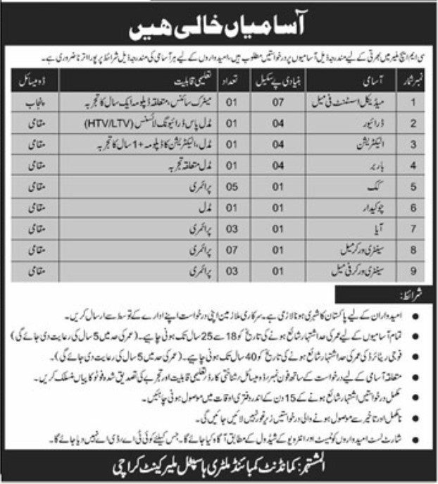 Combined Military Hospital Malir Karachi CMH Jobs