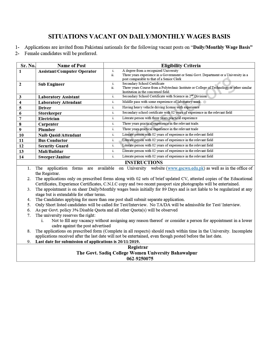 Govt Sadiq College Women University Bahawalpur GSCWU Jobs