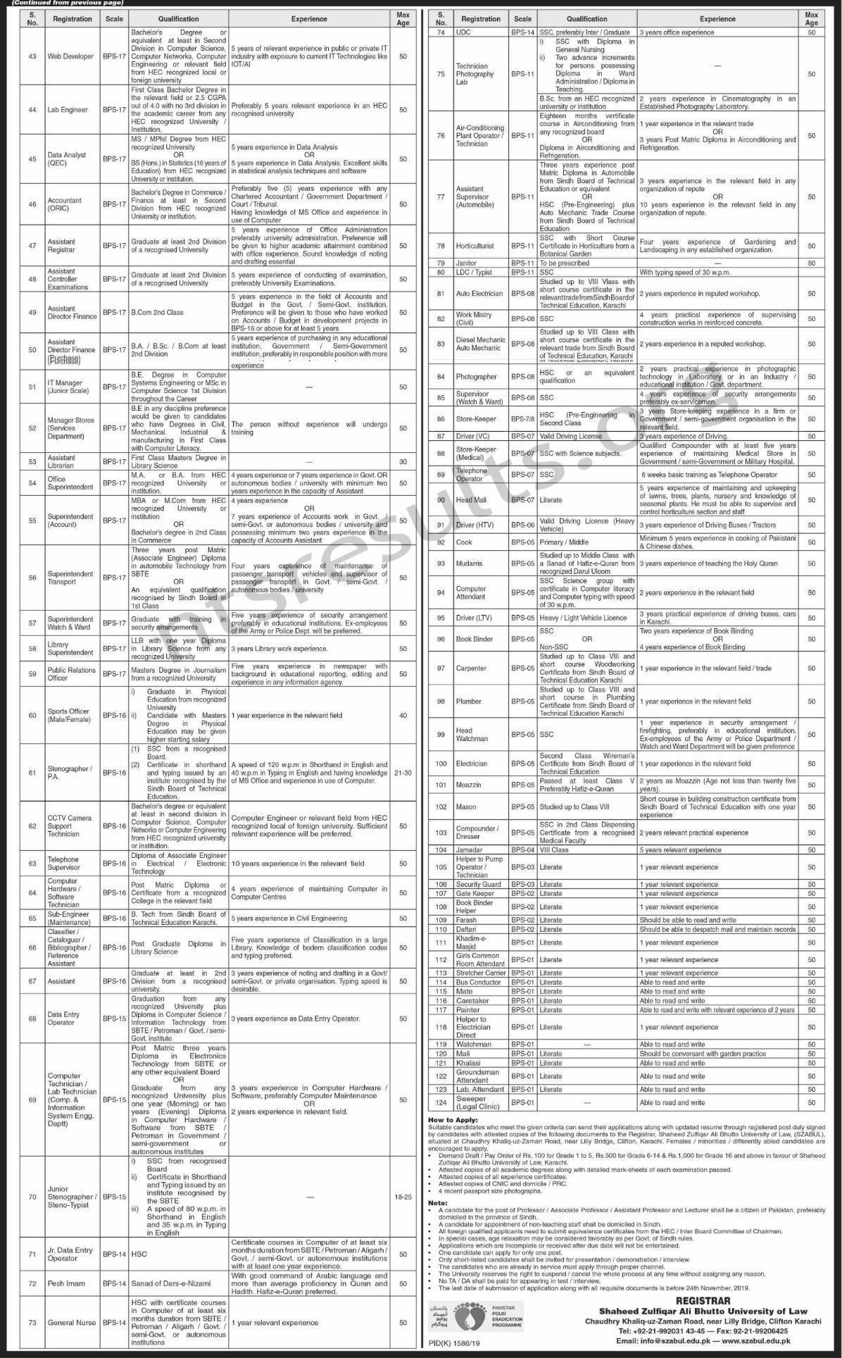 Shaheed Zulfiqar Ali Bhutto University of Law SZABUL Jobs