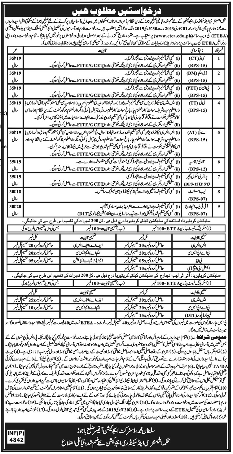 Elementary Secondary Education Department KPESE Jobs ETEA Test Result DM PET