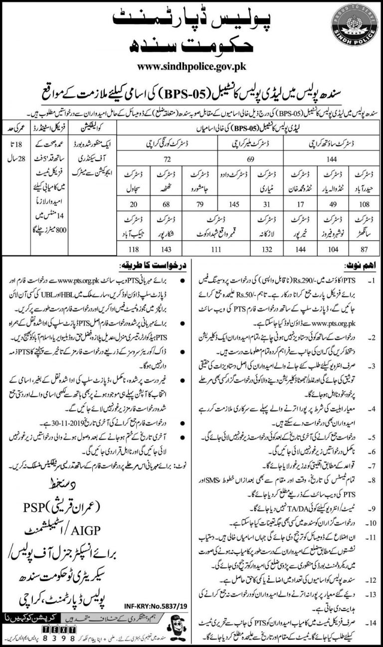 Lady Police Constable Sindh Police Jobs PTS Test Roll No Slip