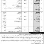 Ministry of Interior Jobs Via NCBMS