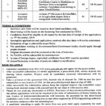 Tehsil Municipal Administration Bahrain KPK Jobs ETEA Test Roll No Slip