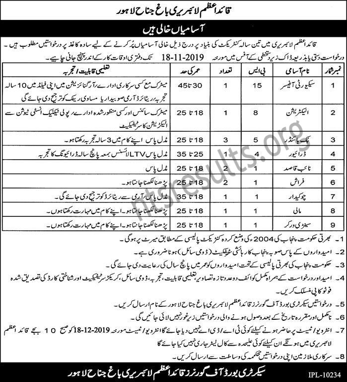 Quaid e azam Library Bagh E Jinnah Lahore Jobs 13 Vacancies 2019