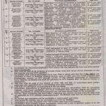 Counter Terrorism Department CTD Punjab Police Jobs NTS Test Roll No Slip