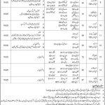 Pakistan Meteorological Department PMD Jobs ITSPAK Test Roll No Slip