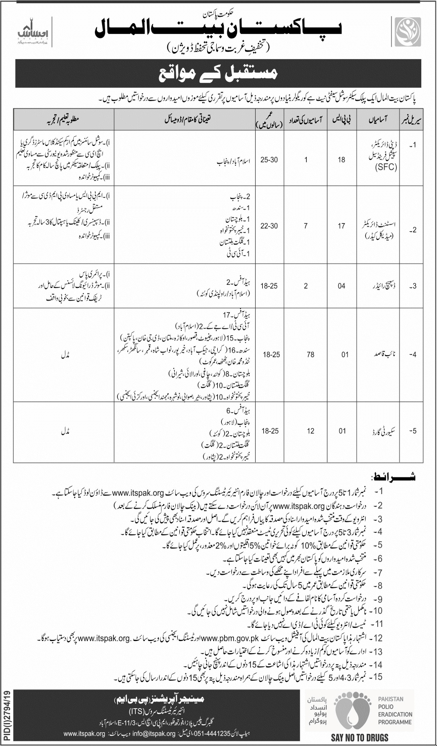 Pakistan BaitulMal PBM Jobs ITSPAK Test Roll No Slip