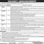 Public Sector Organization Sindh Jobs Via NTS