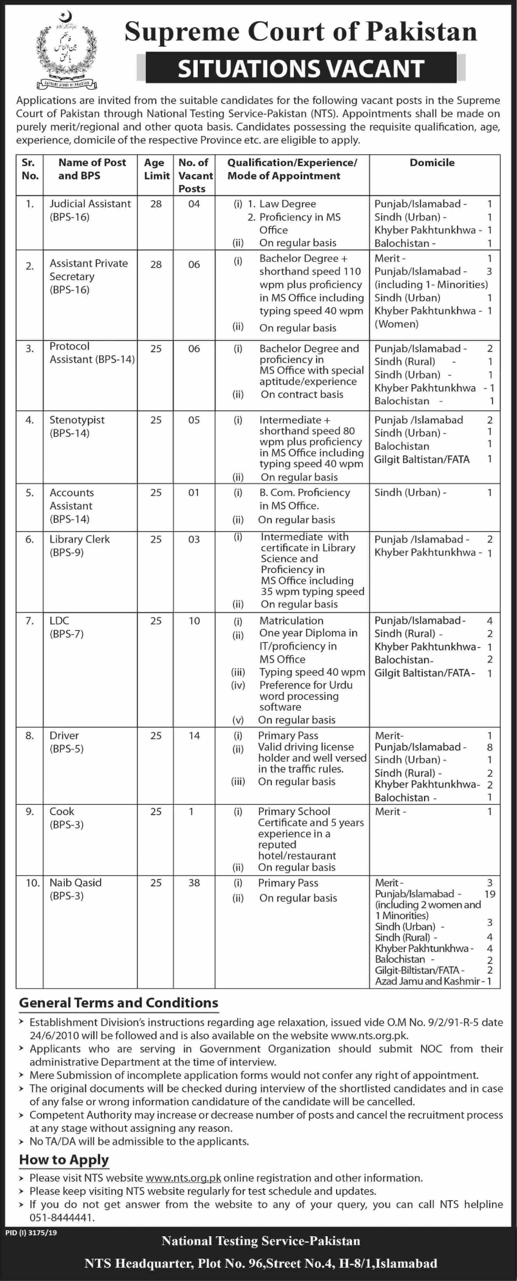 Supreme Court of Pakistan Jobs Via NTS 2019