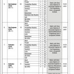 Pakistan Public Works Department PWD Jobs UTS Test Result