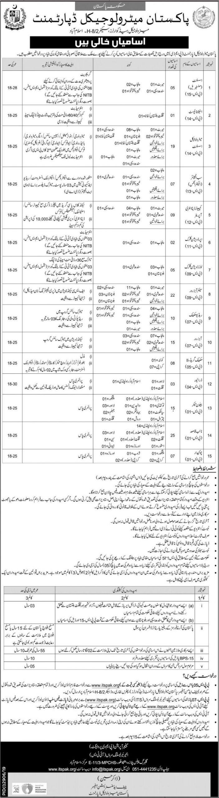 PMD Pakistan Meteorological Department Jobs ITSPAK Result Interior testing Services