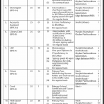 Supreme Court of Pakistan Jobs NTS Answer Keys Result